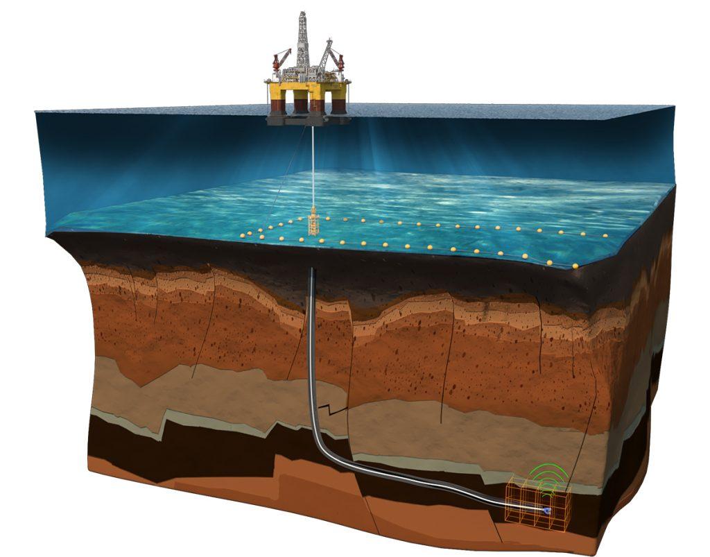 Illustrasjon av CO2-lagring.